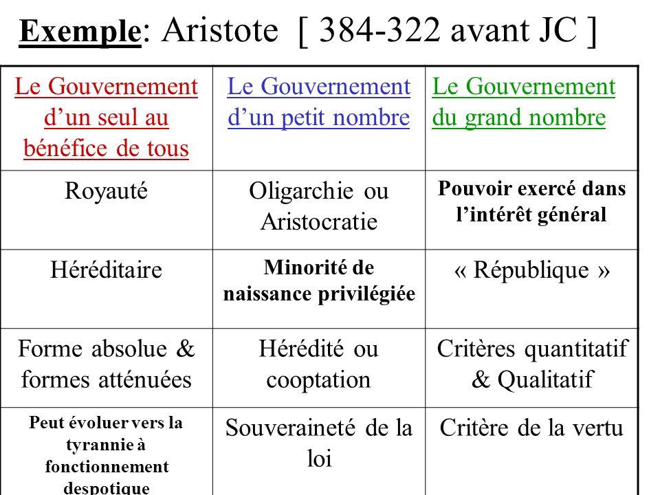 Exemple: Aristote [ 384-322 avant JC ]